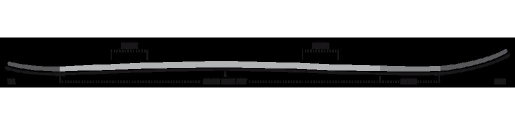 hovercraft profile
